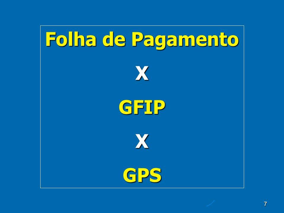 8 Folha de Pagamento x GFIP x GPS Esses valores devem refletir a contribuição previdenciária: calculada na folha de pagamento e recolhida em GPS
