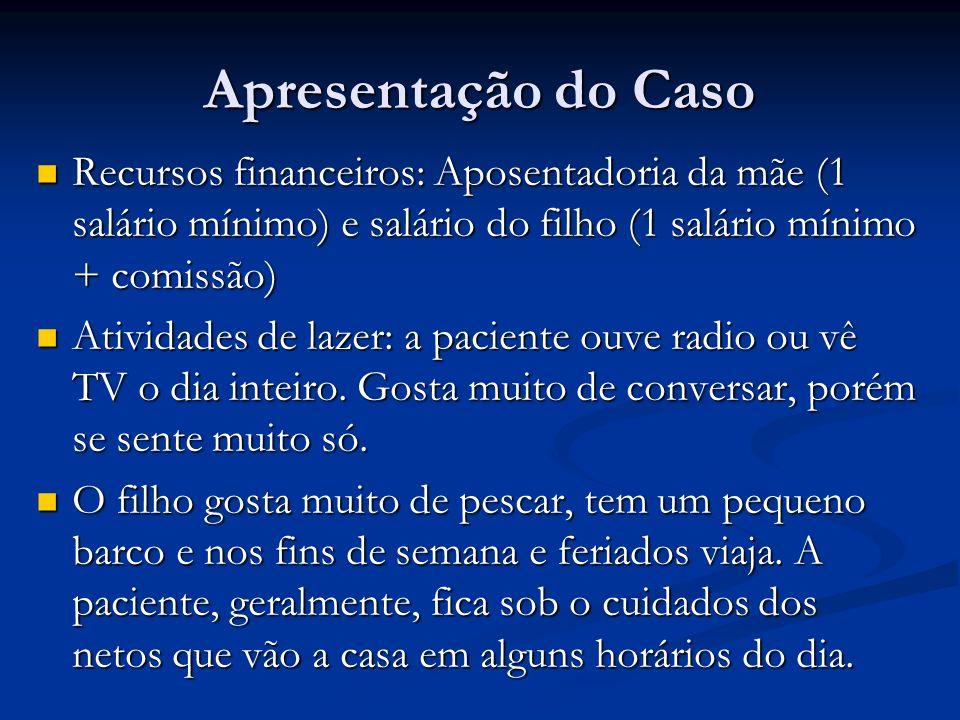Apresentação do Caso Recursos financeiros: Aposentadoria da mãe (1 salário mínimo) e salário do filho (1 salário mínimo + comissão) Recursos financeir