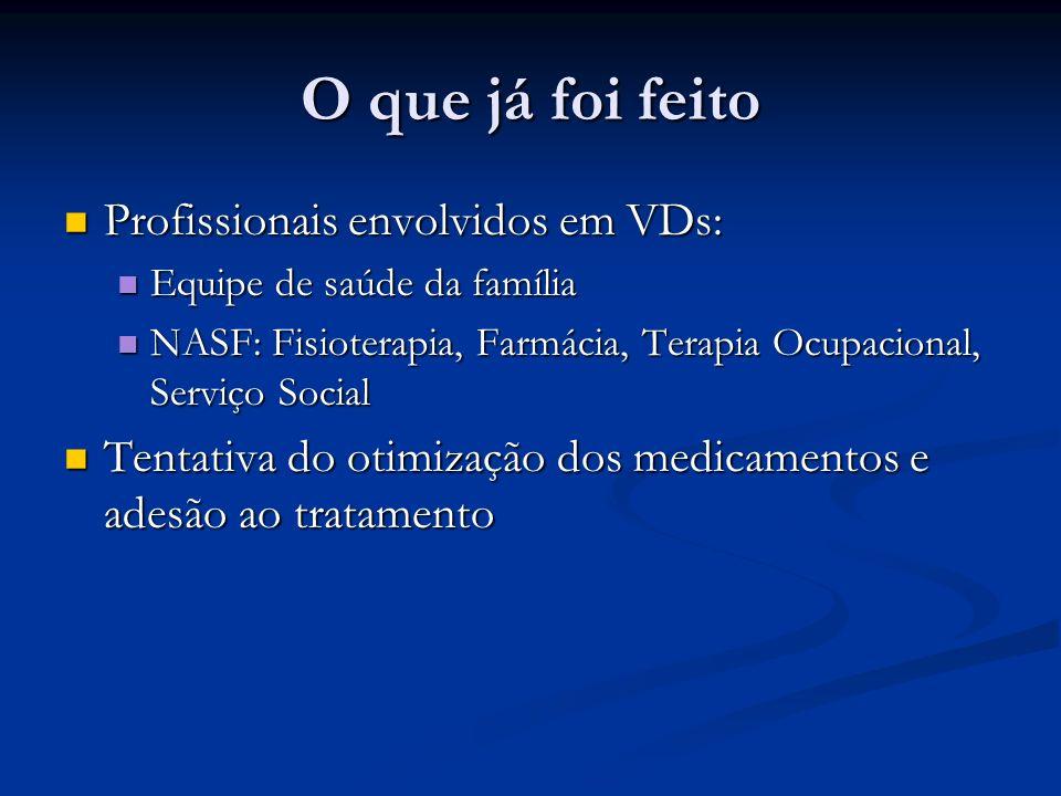 O que já foi feito Profissionais envolvidos em VDs: Profissionais envolvidos em VDs: Equipe de saúde da família Equipe de saúde da família NASF: Fisio