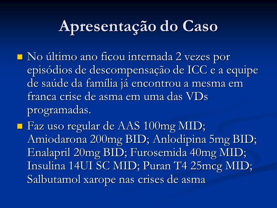 Apresentação do Caso Totalmente depende para AVDs básicas e instrumentais.