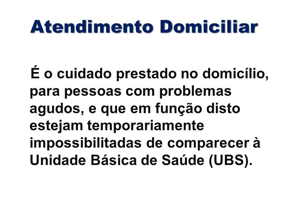 BIBLIOGRAFIA SAVASSI, LCM; DIAS, MF.Visita Domiciliar.