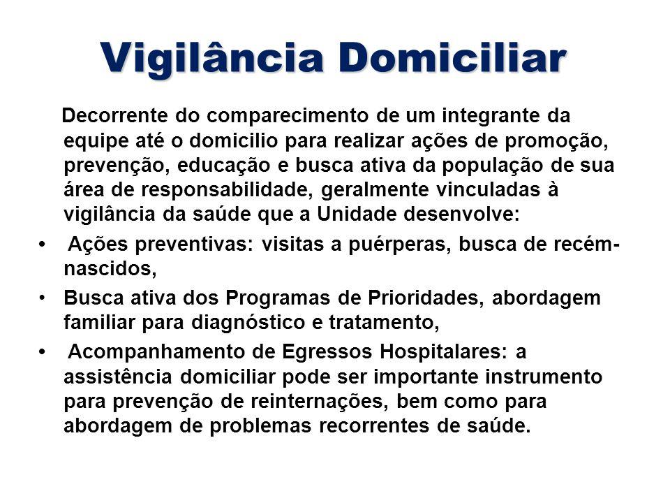 Vigilância Domiciliar Decorrente do comparecimento de um integrante da equipe até o domicilio para realizar ações de promoção, prevenção, educação e b