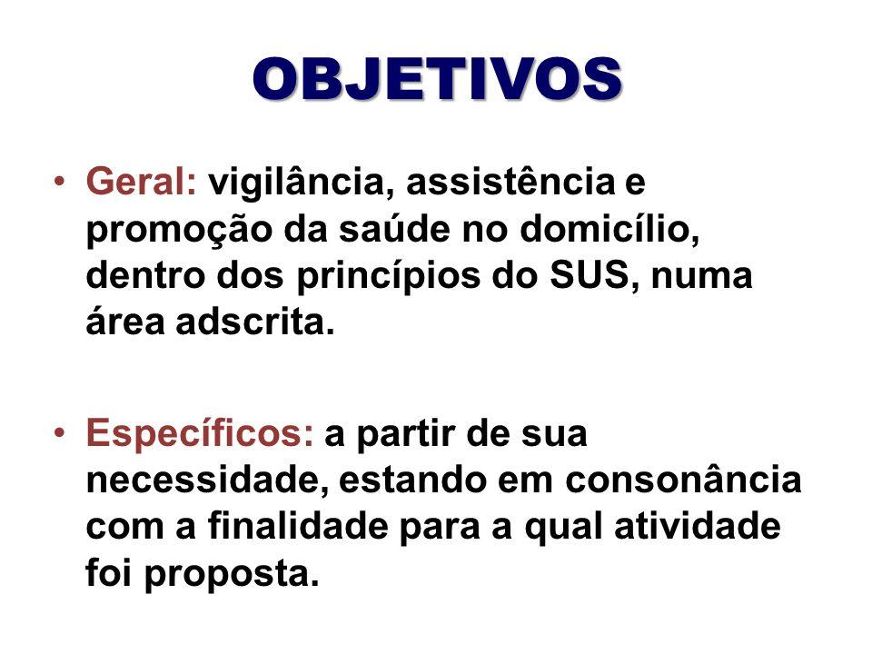 OBJETIVOS Geral: vigilância, assistência e promoção da saúde no domicílio, dentro dos princípios do SUS, numa área adscrita. Específicos: a partir de