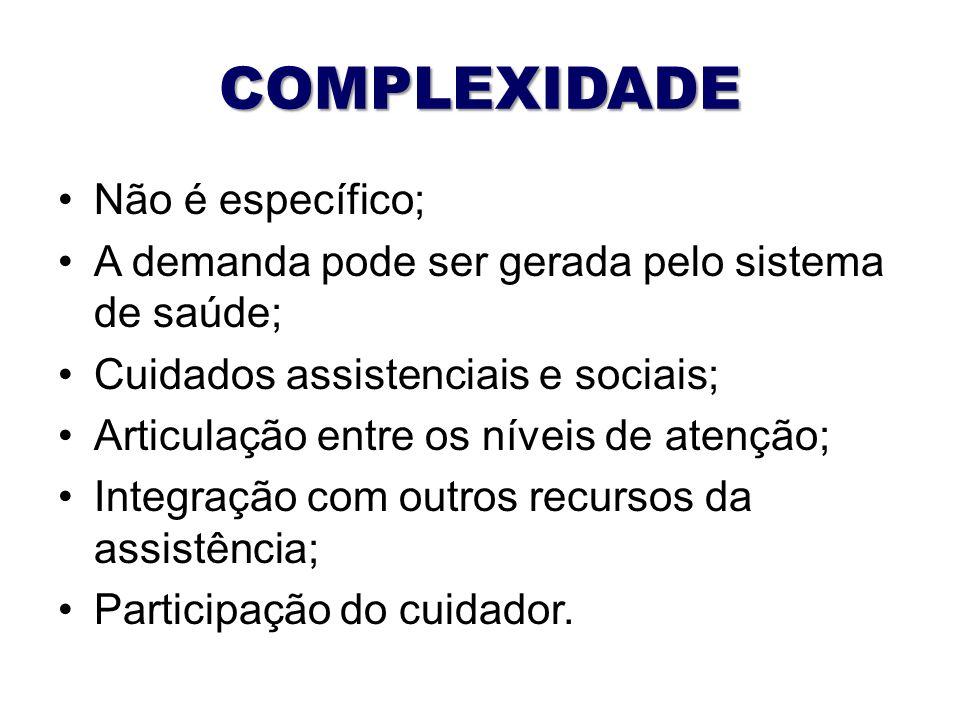 COMPLEXIDADE Não é específico; A demanda pode ser gerada pelo sistema de saúde; Cuidados assistenciais e sociais; Articulação entre os níveis de atenç