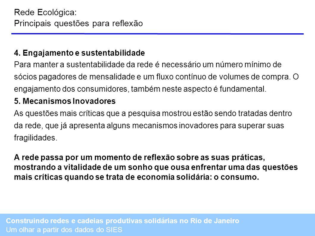 Construindo redes e cadeias produtivas solidárias no Rio de Janeiro Um olhar a partir dos dados do SIES Rede Ecológica: Principais questões para reflexão 4.