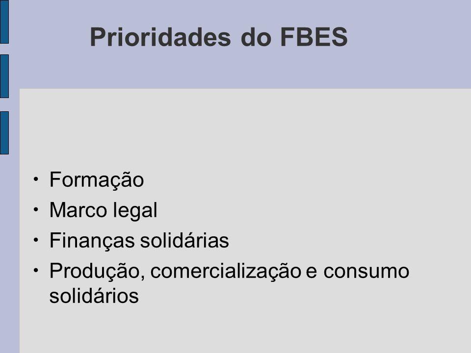 Prioridades do FBES Formação Marco legal Finanças solidárias Produção, comercialização e consumo solidários