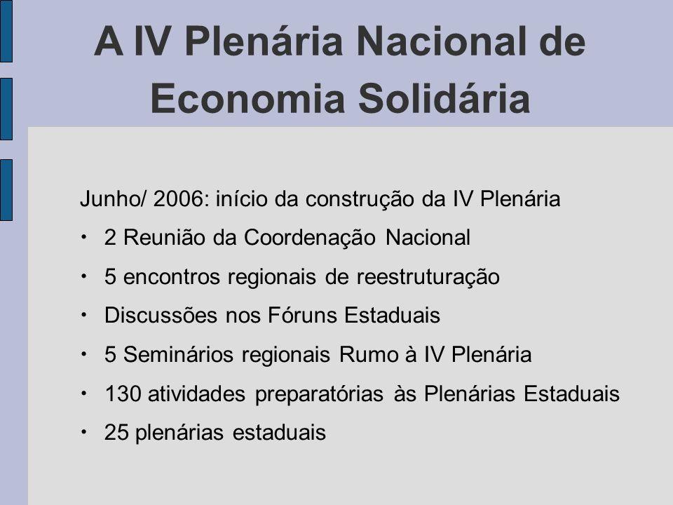 A IV Plenária Nacional de Economia Solidária Junho/ 2006: início da construção da IV Plenária 2 Reunião da Coordenação Nacional 5 encontros regionais
