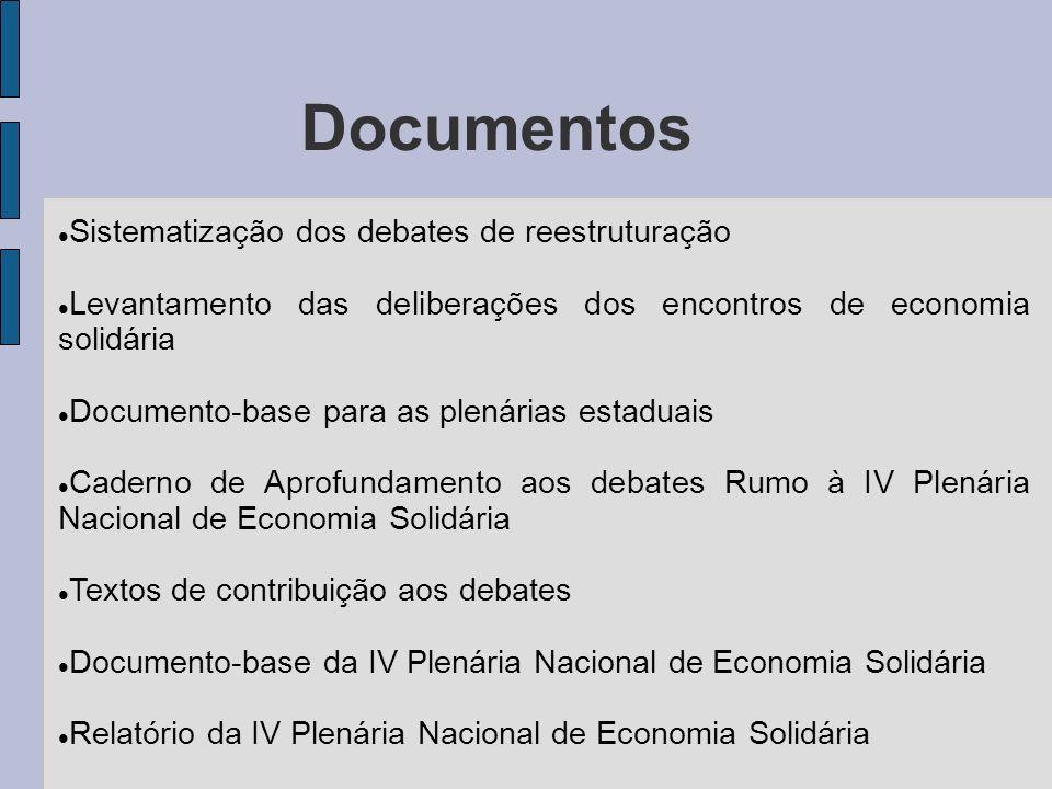 Documentos Sistematização dos debates de reestruturação Levantamento das deliberações dos encontros de economia solidária Documento-base para as plená