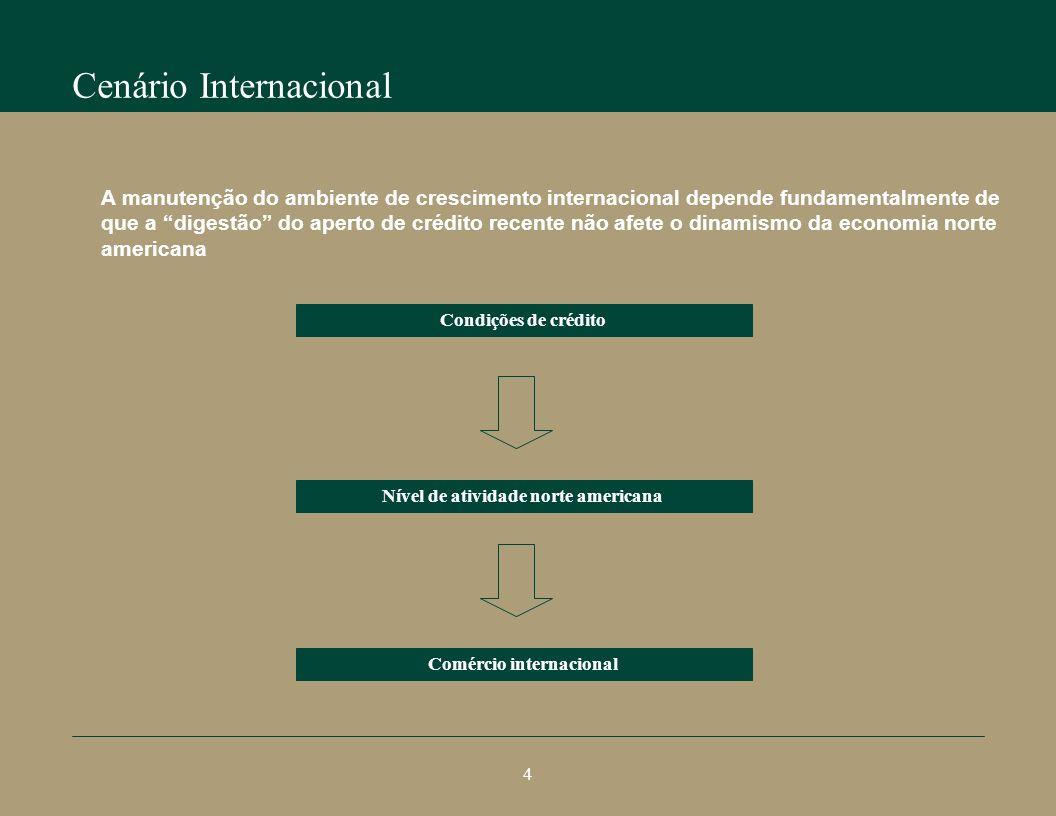 Cenário Internacional Condições de crédito Nível de atividade norte americana Comércio internacional 4 A manutenção do ambiente de crescimento interna