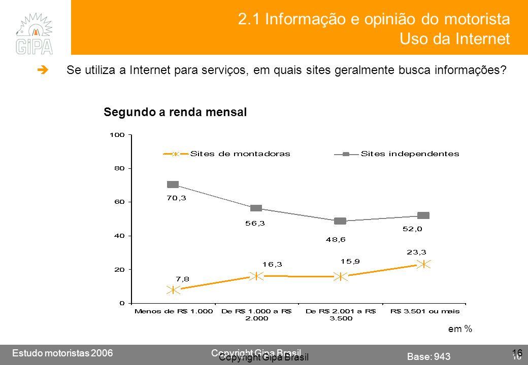 Etude conducteur 2005Copyright Gipa Brasil 16 Base : 3790 Estudo motoristas 2006Copyright Gipa Brasil 16 Copyright Gipa Brasil 16 em % 2.1 Informação