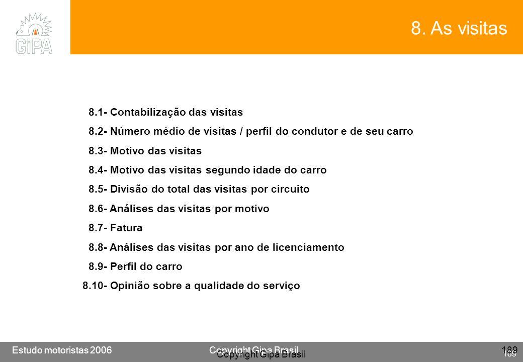 Etude conducteur 2005Copyright Gipa Brasil 189 Base : 3790 Estudo motoristas 2006Copyright Gipa Brasil 189 Copyright Gipa Brasil 189 8.1- Contabilizaç