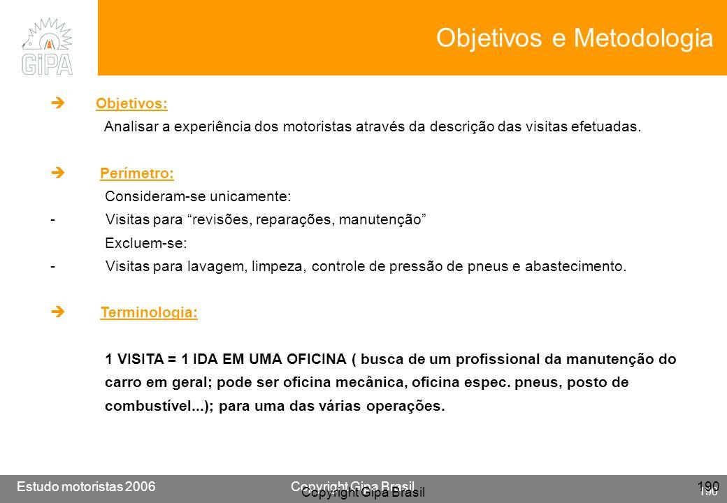 Etude conducteur 2005Copyright Gipa Brasil 190 Base : 3790 Estudo motoristas 2006Copyright Gipa Brasil 190 Copyright Gipa Brasil 190 Objetivos e Metod