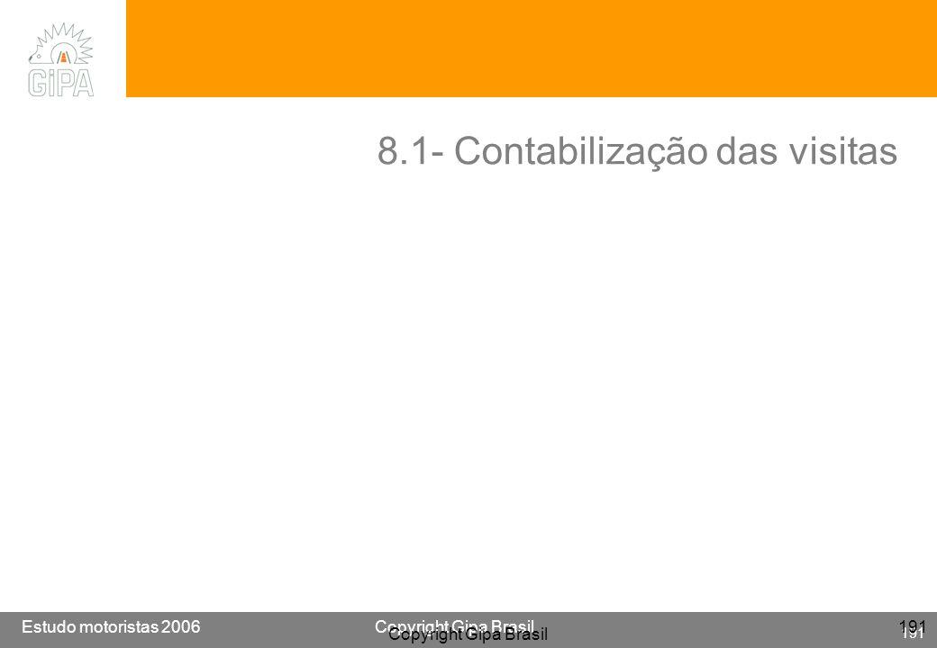 Etude conducteur 2005Copyright Gipa Brasil 191 Base : 3790 Estudo motoristas 2006Copyright Gipa Brasil 191 Copyright Gipa Brasil 191 8.1- Contabilizaç