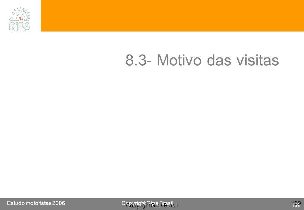 Etude conducteur 2005Copyright Gipa Brasil 199 Base : 3790 Estudo motoristas 2006Copyright Gipa Brasil 199 Copyright Gipa Brasil 199 8.3- Motivo das v