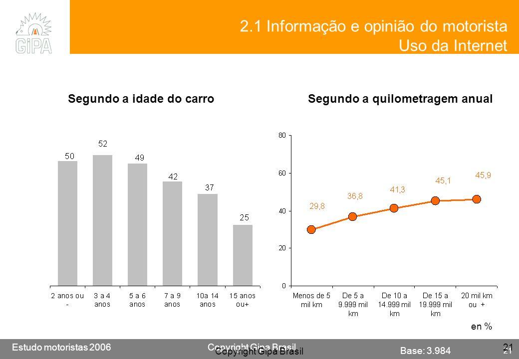 Etude conducteur 2005Copyright Gipa Brasil 21 Base : 3790 Estudo motoristas 2006Copyright Gipa Brasil 21 Copyright Gipa Brasil 21 en % Segundo a idade