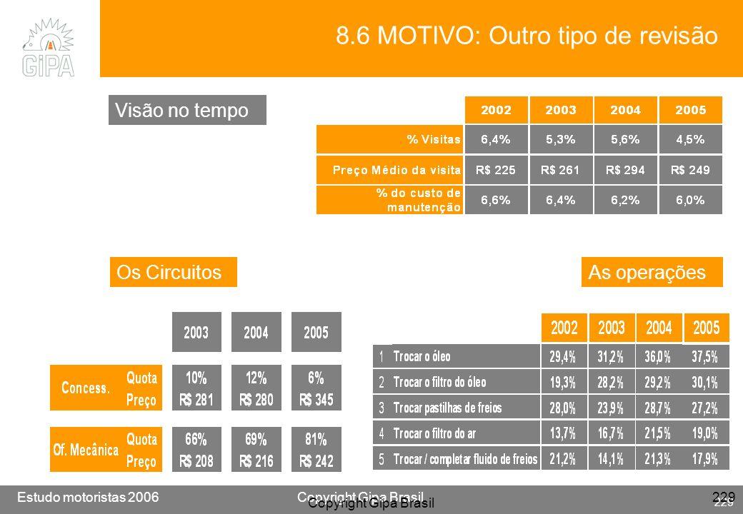 Etude conducteur 2005Copyright Gipa Brasil 229 Base : 3790 Estudo motoristas 2006Copyright Gipa Brasil 229 Copyright Gipa Brasil 229 8.6 MOTIVO: Outro