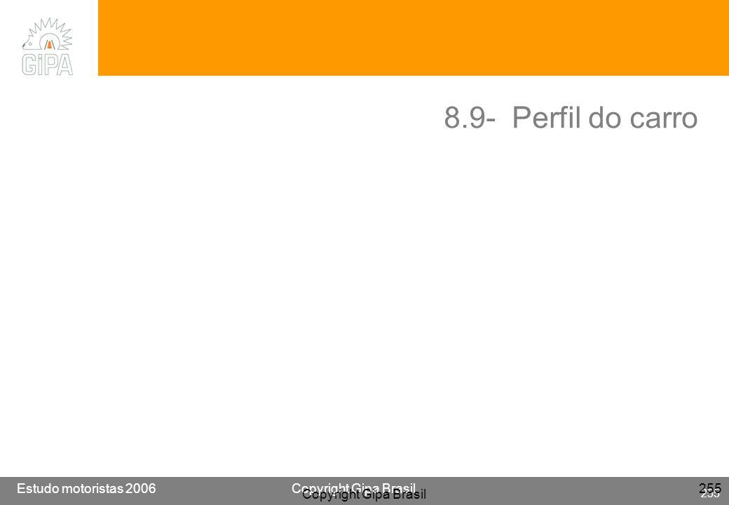 Etude conducteur 2005Copyright Gipa Brasil 255 Base : 3790 Estudo motoristas 2006Copyright Gipa Brasil 255 Copyright Gipa Brasil 255 8.9- Perfil do ca