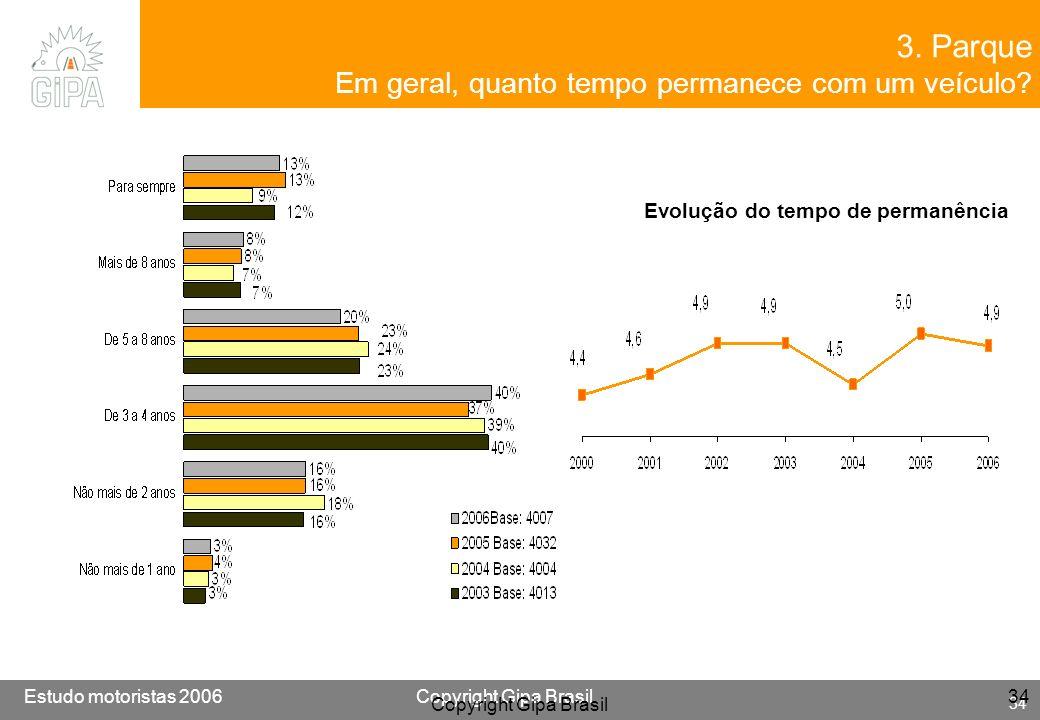 Etude conducteur 2005Copyright Gipa Brasil 34 Base : 3790 Estudo motoristas 2006Copyright Gipa Brasil 34 Copyright Gipa Brasil 34 3. Parque Em geral,