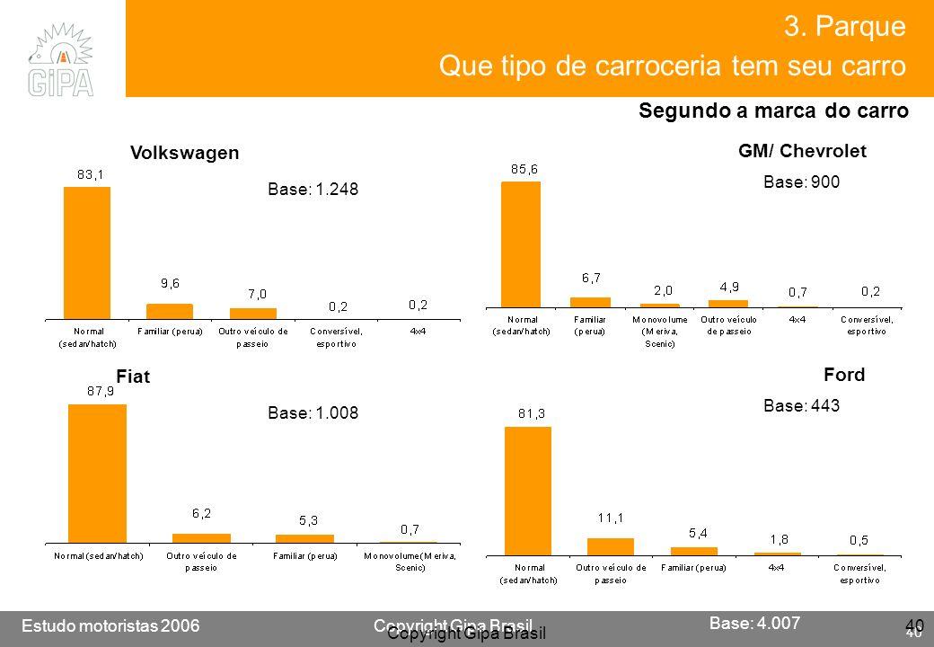 Etude conducteur 2005Copyright Gipa Brasil 40 Base : 3790 Estudo motoristas 2006Copyright Gipa Brasil 40 Copyright Gipa Brasil 40 3. Parque Que tipo d