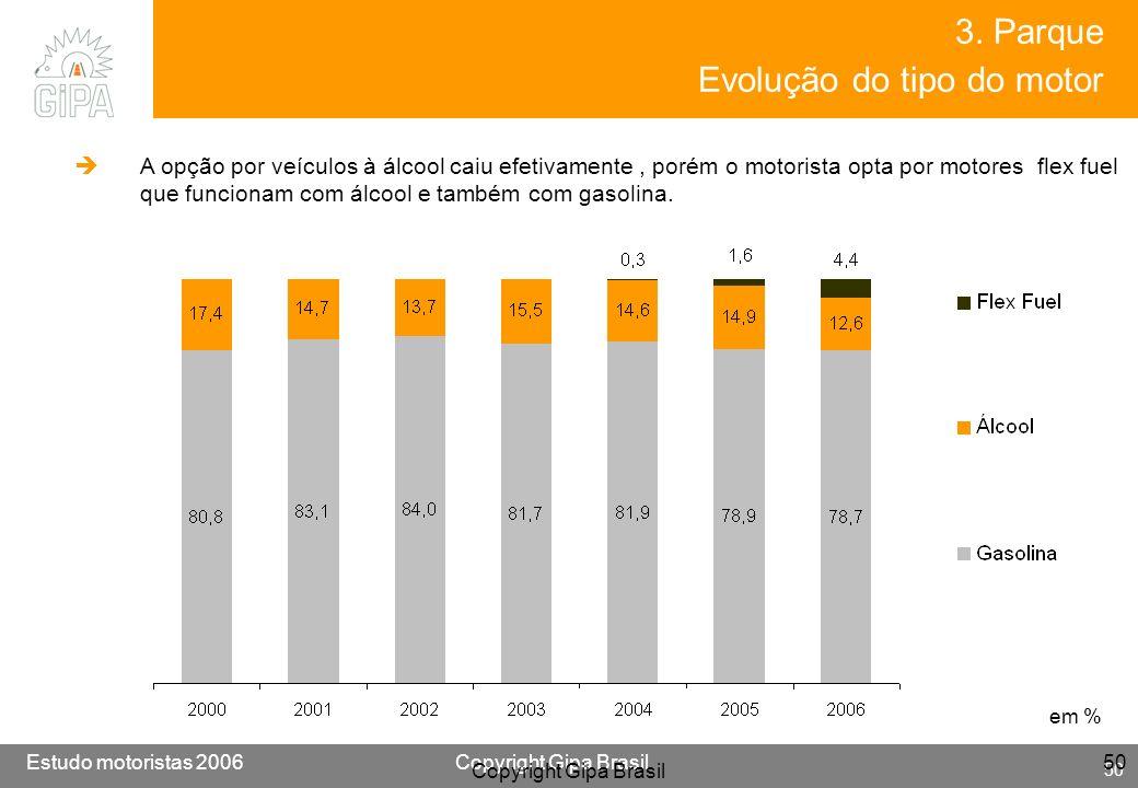 Etude conducteur 2005Copyright Gipa Brasil 50 Base : 3790 Estudo motoristas 2006Copyright Gipa Brasil 50 Copyright Gipa Brasil 50 em % 3. Parque Evolu