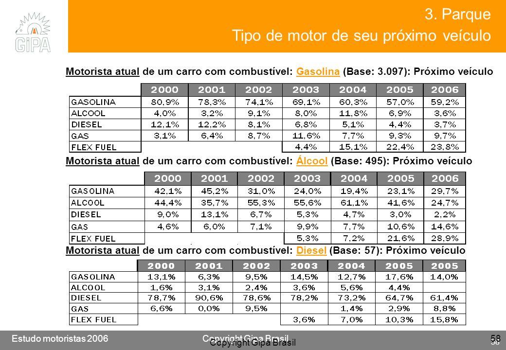 Etude conducteur 2005Copyright Gipa Brasil 58 Base : 3790 Estudo motoristas 2006Copyright Gipa Brasil 58 Copyright Gipa Brasil 58 3. Parque Tipo de mo