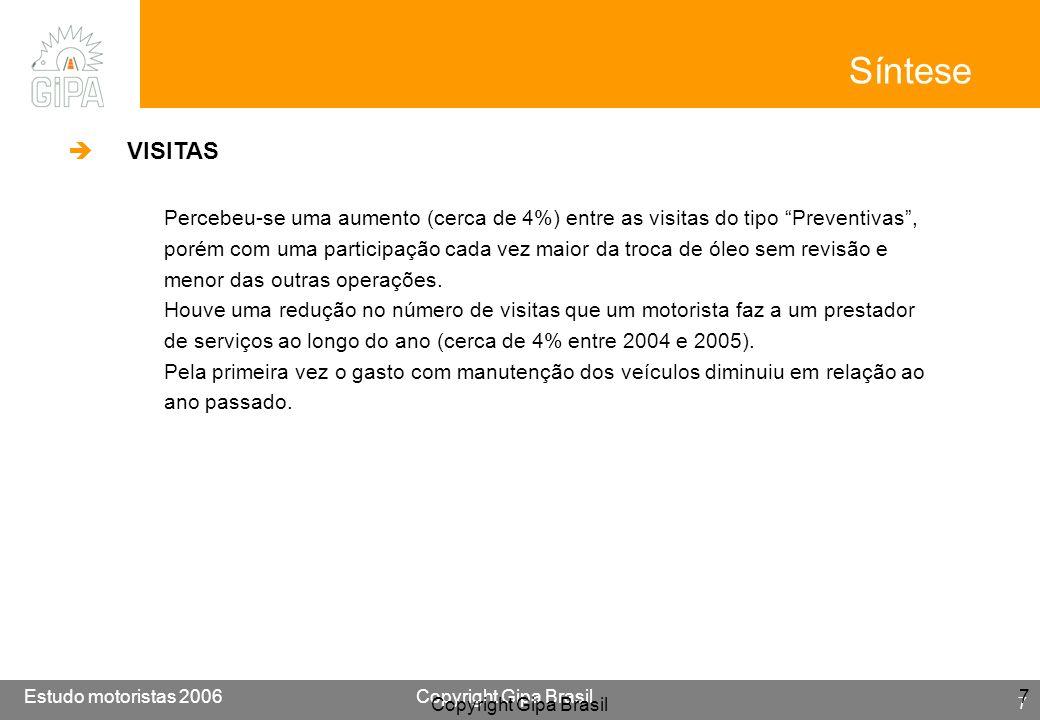 Etude conducteur 2005Copyright Gipa Brasil 18 Base : 3790 Estudo motoristas 2006Copyright Gipa Brasil 18 Copyright Gipa Brasil 18 Continua aumentando a % de internautas entre os motoristas, porém a evolução é muito lenta em % 2.1 Informação e opinião do motorista Uso da Internet- Evolução Base: 3.984