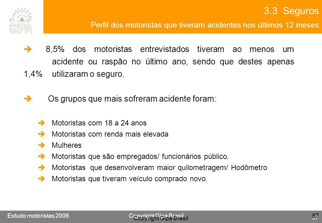 Etude conducteur 2005Copyright Gipa Brasil 87 Base : 3790 Estudo motoristas 2006Copyright Gipa Brasil 87 Copyright Gipa Brasil 87 8,5% dos motoristas