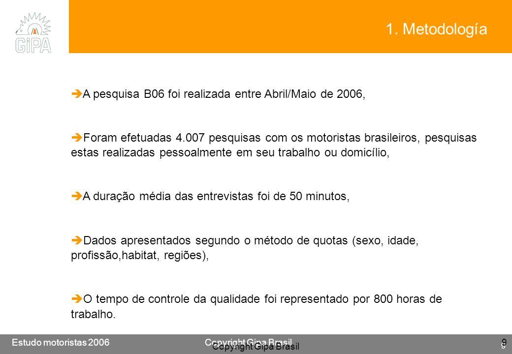 Etude conducteur 2005Copyright Gipa Brasil 9 Base : 3790 Estudo motoristas 2006Copyright Gipa Brasil 9 9 1. Metodología A pesquisa B06 foi realizada e