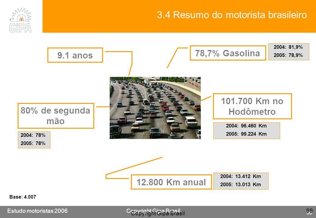 Etude conducteur 2005Copyright Gipa Brasil 99 Base : 3790 Estudo motoristas 2006Copyright Gipa Brasil 99 Copyright Gipa Brasil 99 9.1 anos 101.700 Km