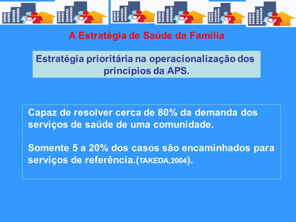 A Estratégia de Saúde da Família Estratégia prioritária na operacionalização dos princípios da APS. Capaz de resolver cerca de 80% da demanda dos serv