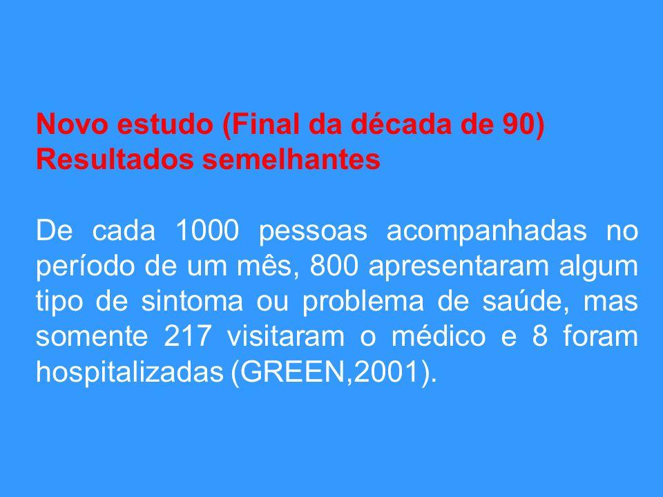 Novo estudo (Final da década de 90) Resultados semelhantes De cada 1000 pessoas acompanhadas no período de um mês, 800 apresentaram algum tipo de sint