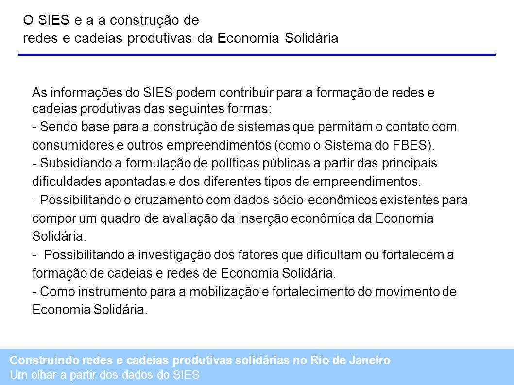 Construindo redes e cadeias produtivas solidárias no Rio de Janeiro Um olhar a partir dos dados do SIES O SIES e a a construção de redes e cadeias pro