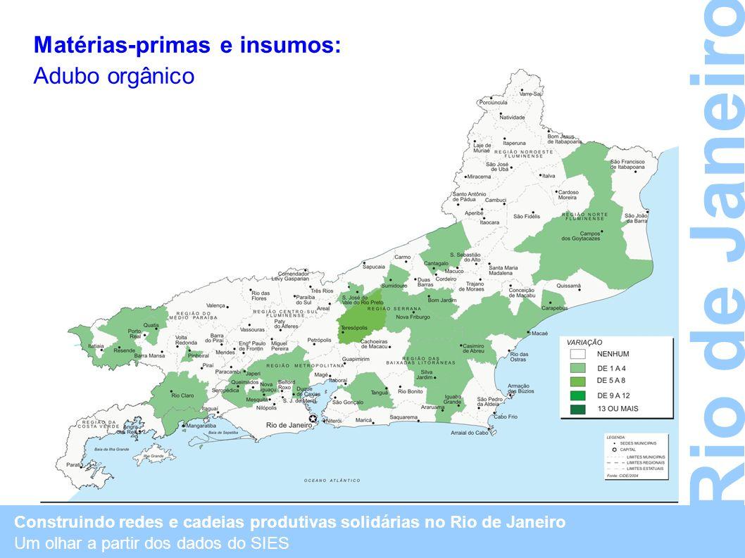 Construindo redes e cadeias produtivas solidárias no Rio de Janeiro Um olhar a partir dos dados do SIES Rio de Janeiro Matérias-primas e insumos: Adub