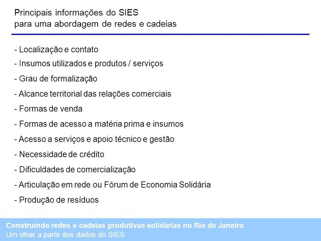 Construindo redes e cadeias produtivas solidárias no Rio de Janeiro Um olhar a partir dos dados do SIES Principais informações do SIES para uma aborda