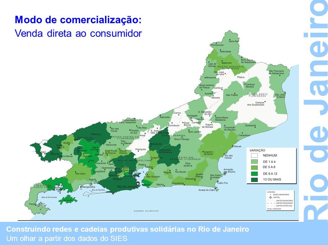 Construindo redes e cadeias produtivas solidárias no Rio de Janeiro Um olhar a partir dos dados do SIES Rio de Janeiro Modo de comercialização: Venda