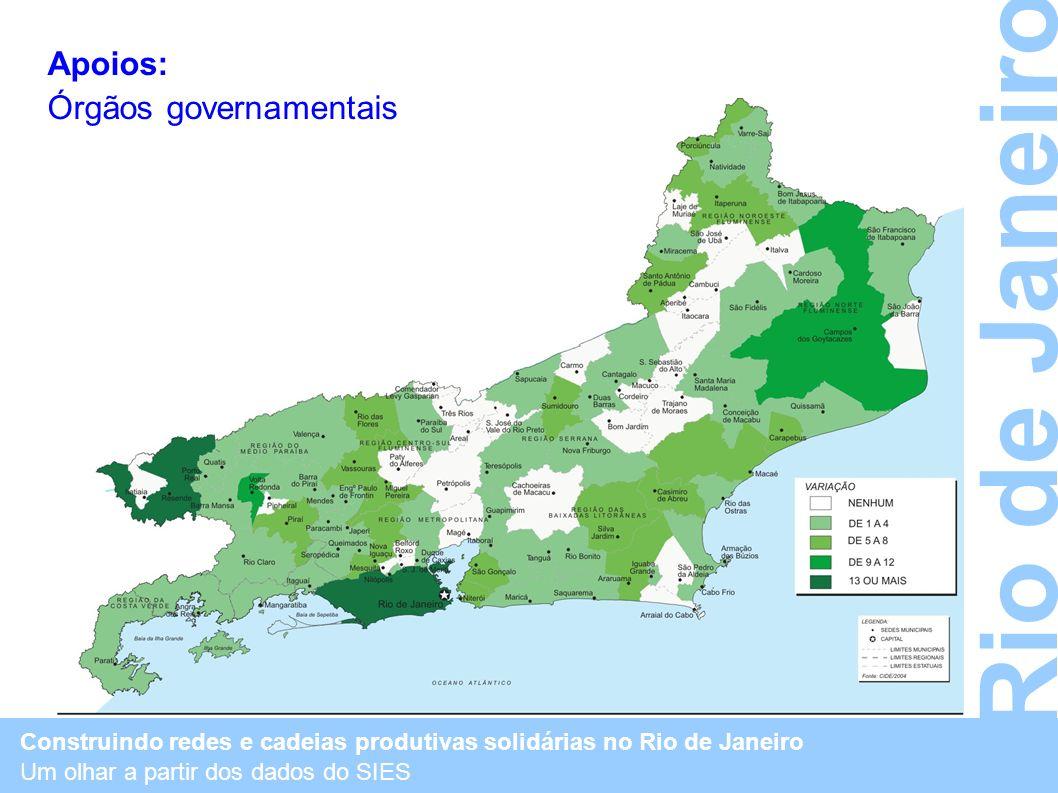 Construindo redes e cadeias produtivas solidárias no Rio de Janeiro Um olhar a partir dos dados do SIES Rio de Janeiro Apoios: Órgãos governamentais