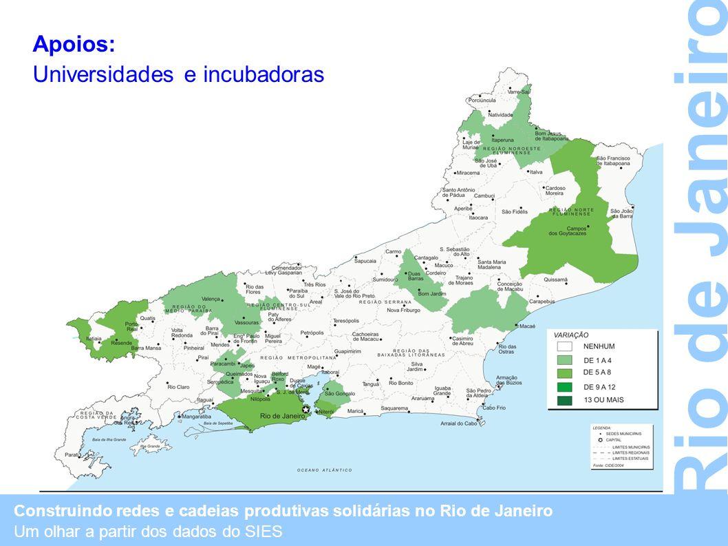 Construindo redes e cadeias produtivas solidárias no Rio de Janeiro Um olhar a partir dos dados do SIES Rio de Janeiro Apoios: Universidades e incubad