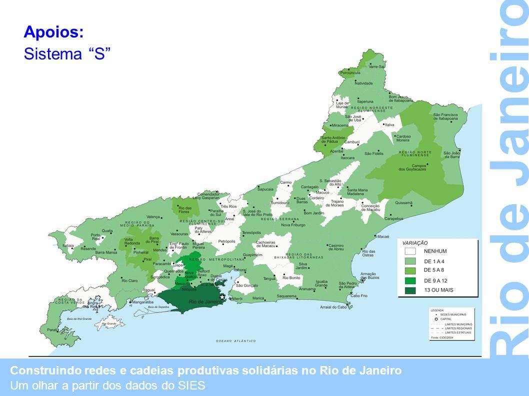 Construindo redes e cadeias produtivas solidárias no Rio de Janeiro Um olhar a partir dos dados do SIES Rio de Janeiro Apoios: Sistema S