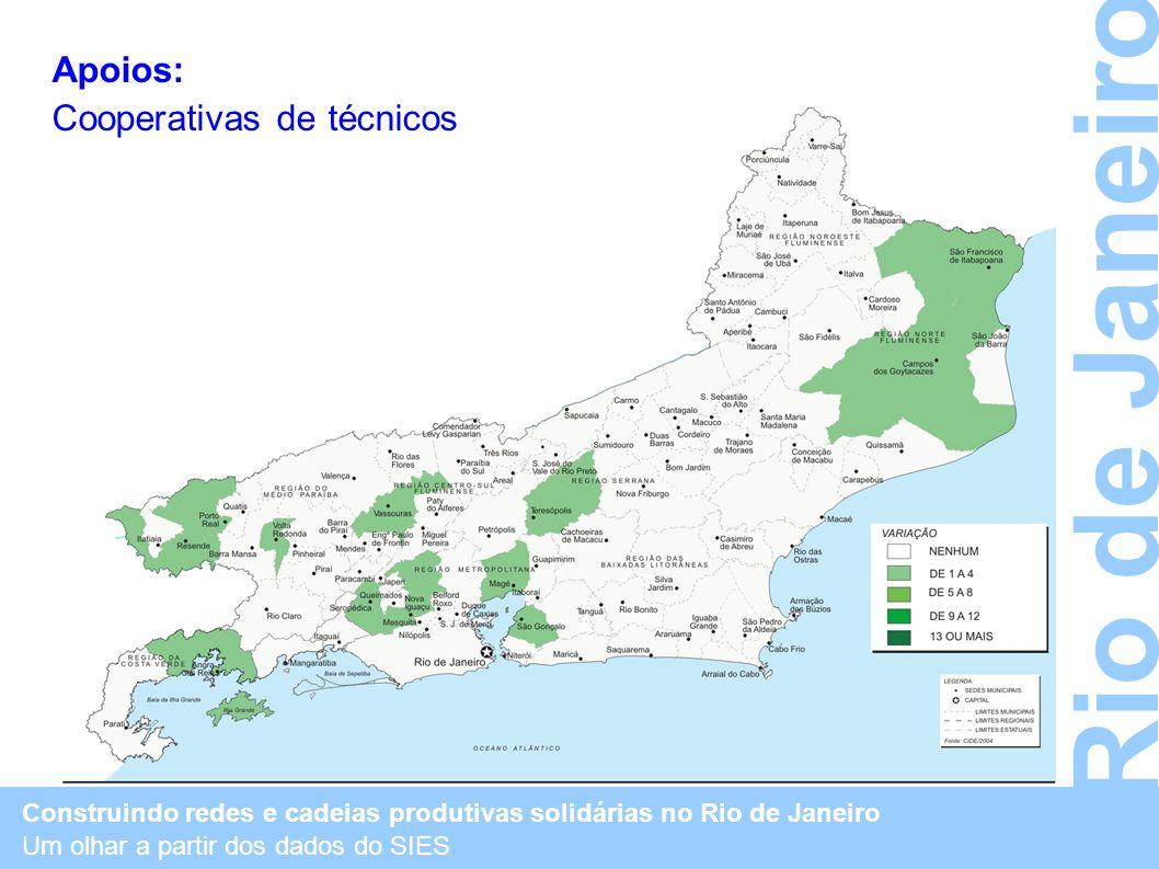 Construindo redes e cadeias produtivas solidárias no Rio de Janeiro Um olhar a partir dos dados do SIES Rio de Janeiro Apoios: Cooperativas de técnico