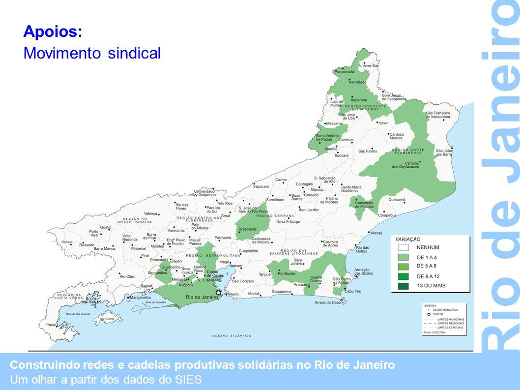 Construindo redes e cadeias produtivas solidárias no Rio de Janeiro Um olhar a partir dos dados do SIES Rio de Janeiro Apoios: Movimento sindical