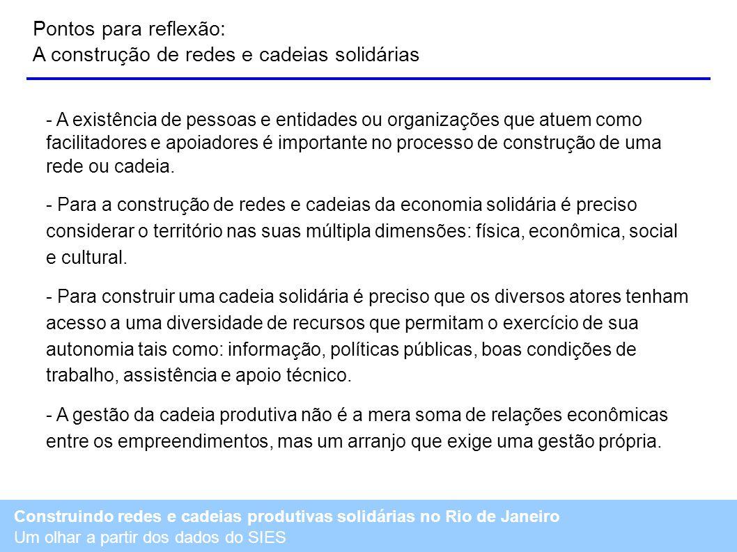 Construindo redes e cadeias produtivas solidárias no Rio de Janeiro Um olhar a partir dos dados do SIES Pontos para reflexão: A construção de redes e