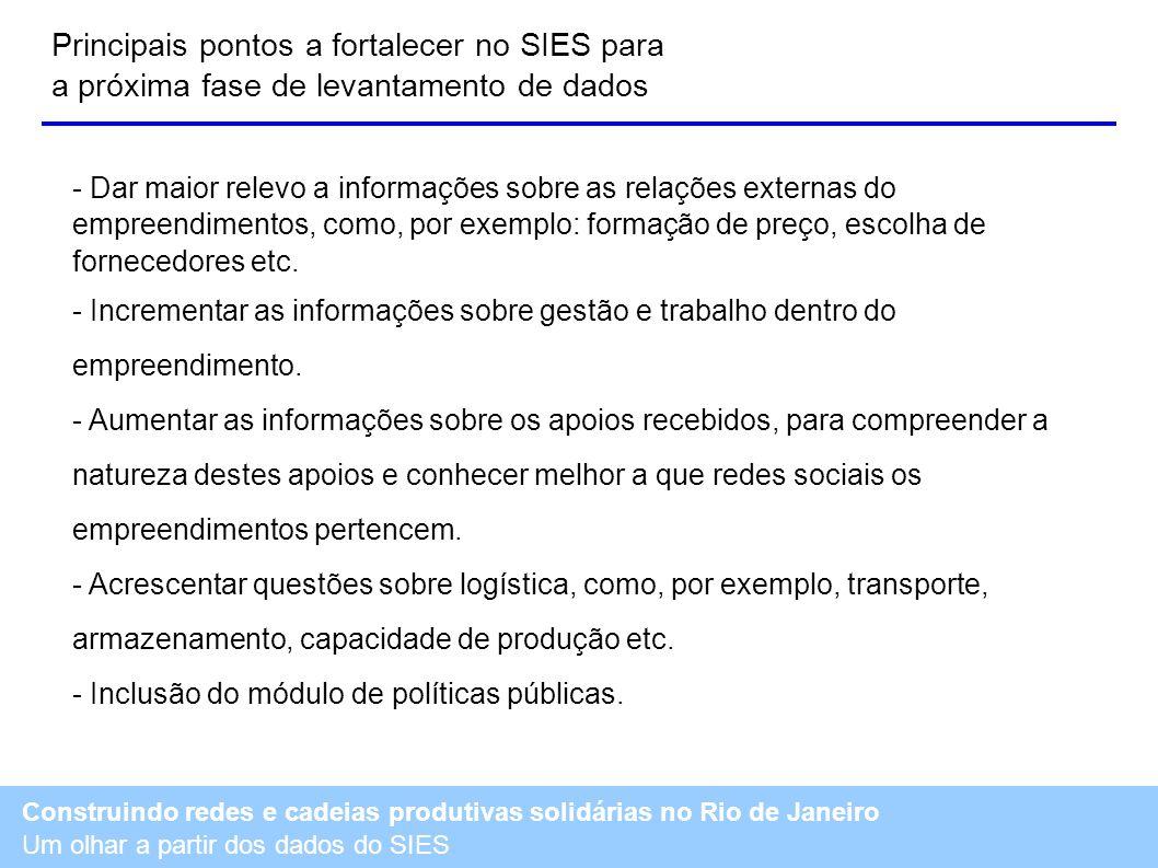Construindo redes e cadeias produtivas solidárias no Rio de Janeiro Um olhar a partir dos dados do SIES Principais pontos a fortalecer no SIES para a