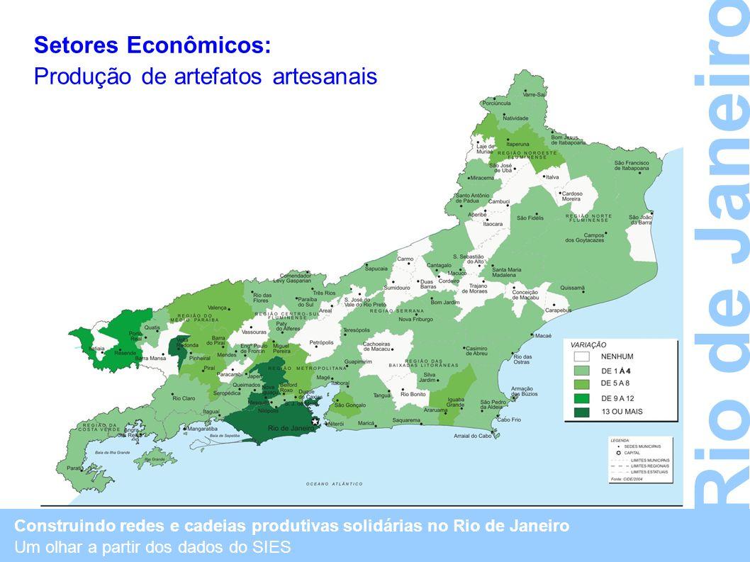 Construindo redes e cadeias produtivas solidárias no Rio de Janeiro Um olhar a partir dos dados do SIES Rio de Janeiro Setores Econômicos: Produção de