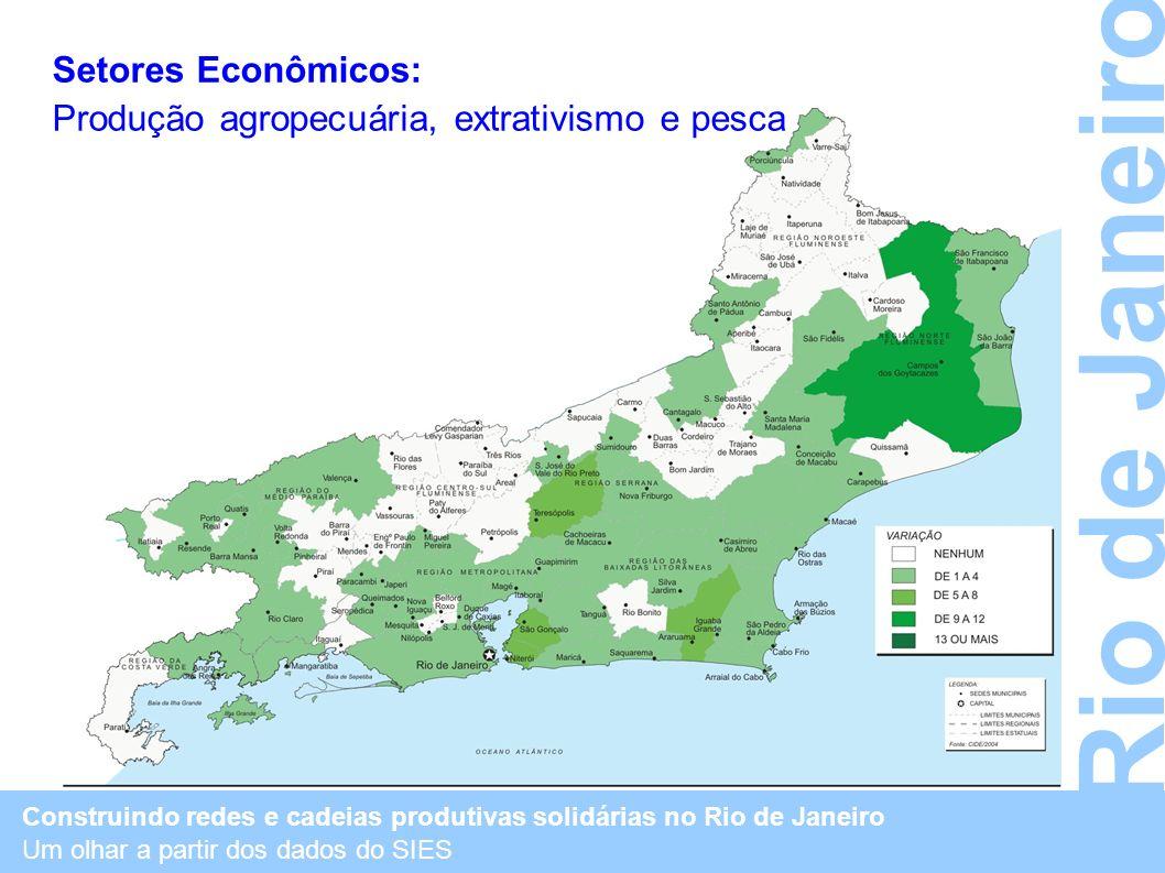Construindo redes e cadeias produtivas solidárias no Rio de Janeiro Um olhar a partir dos dados do SIES Rio de Janeiro Setores Econômicos: Produção ag