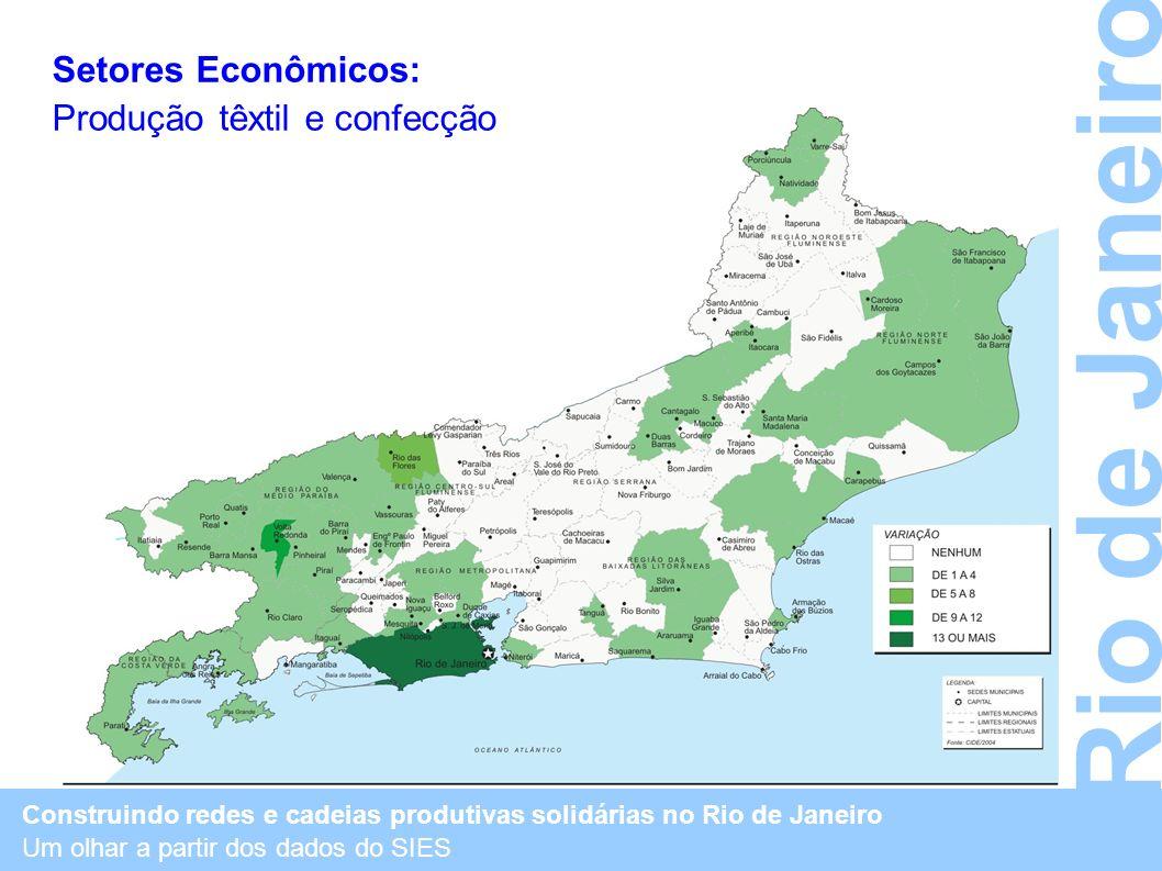 Construindo redes e cadeias produtivas solidárias no Rio de Janeiro Um olhar a partir dos dados do SIES Rio de Janeiro Setores Econômicos: Produção tê