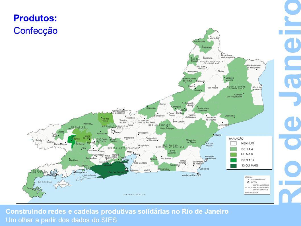 Construindo redes e cadeias produtivas solidárias no Rio de Janeiro Um olhar a partir dos dados do SIES Rio de Janeiro Produtos: Confecção