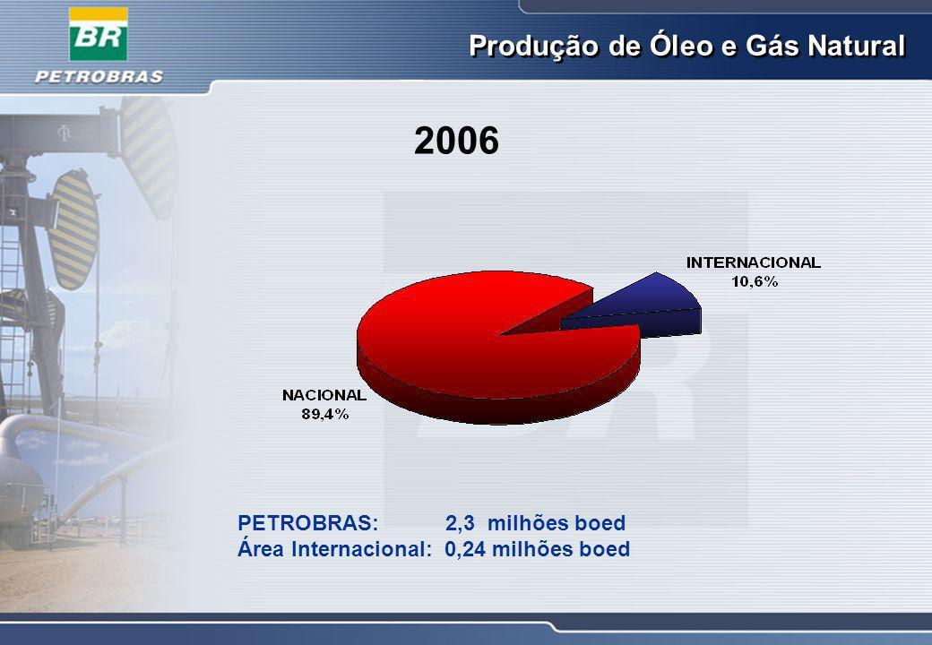 243 mil boed Produção Internacional- mil boed (em 31/12/2006)
