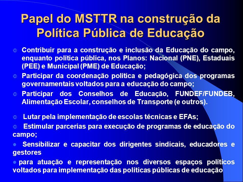 Papel do MSTTR na construção da Política Pública de Educação Contribuir para a construção e inclusão da Educação do campo, enquanto política pública,