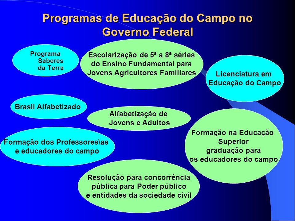 Programas de Educação do Campo no Governo Federal Escolarização de 5ª a 8ª séries do Ensino Fundamental para Jovens Agricultores Familiares Programa S
