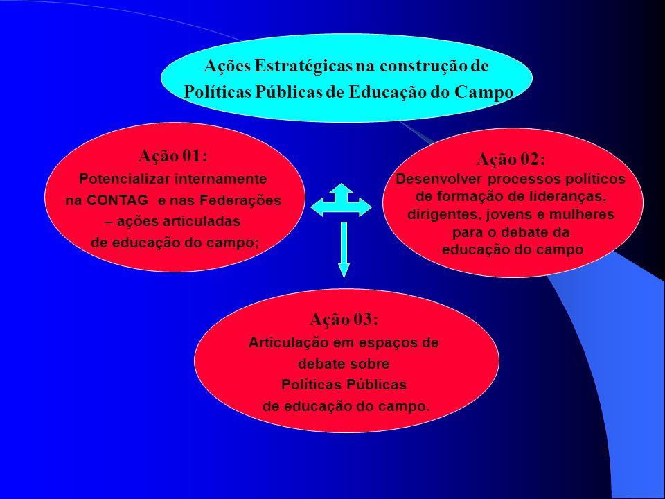 Ação 01: Potencializar internamente na CONTAG e nas Federações – ações articuladas de educação do campo; Ação 02: Desenvolver processos políticos de f